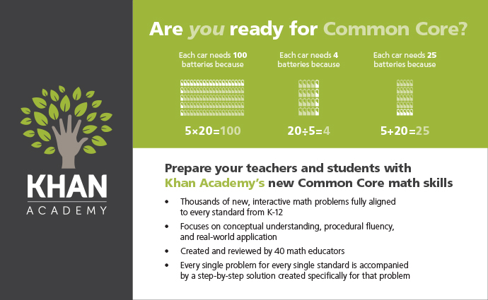 Khan Academy: ready for Common Core?